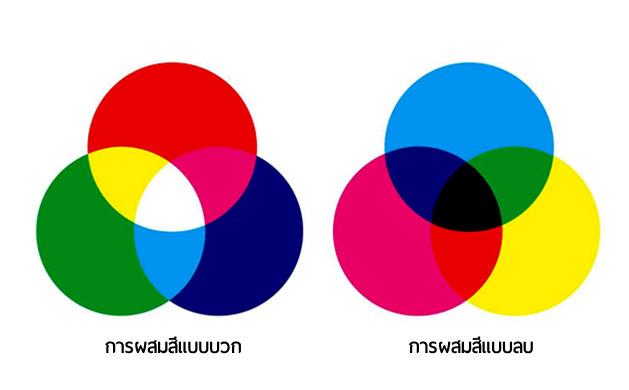 22 เรื่องที่คุณอาจไม่รู้เกี่ยวกับสี